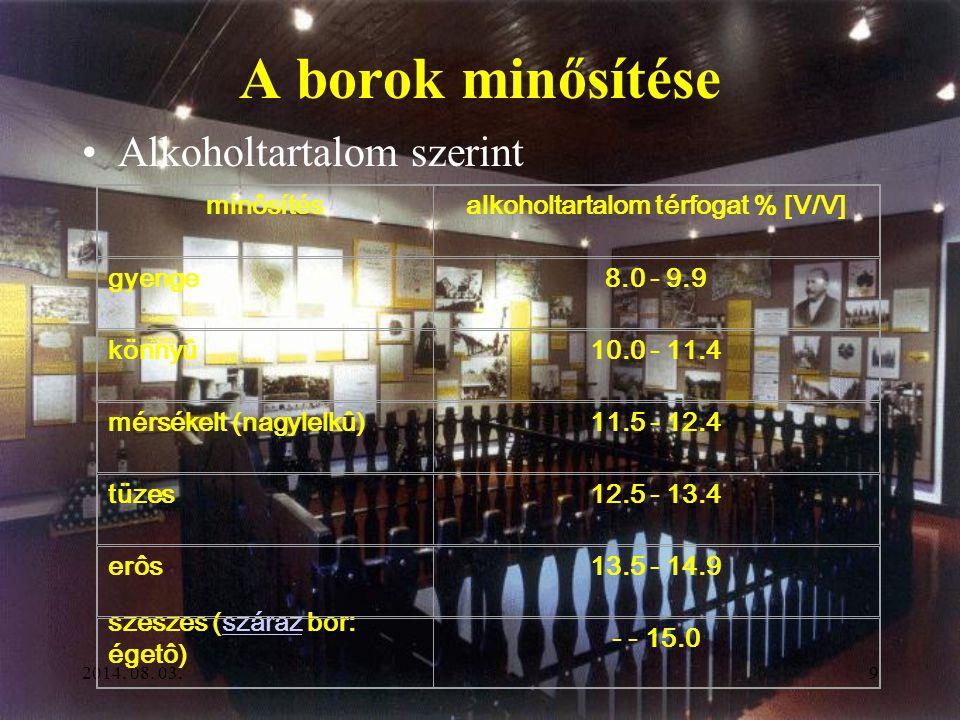 alkoholtartalom térfogat % [V/V]